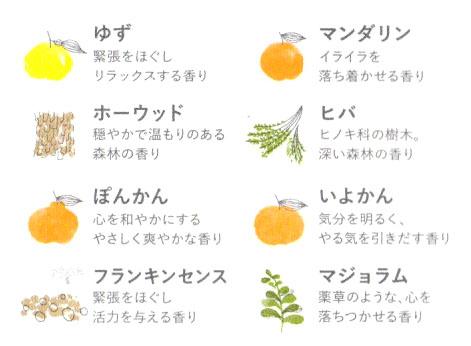 草花木果マスクジェル_香りレシピ